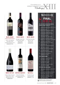 Winestate_Image 43